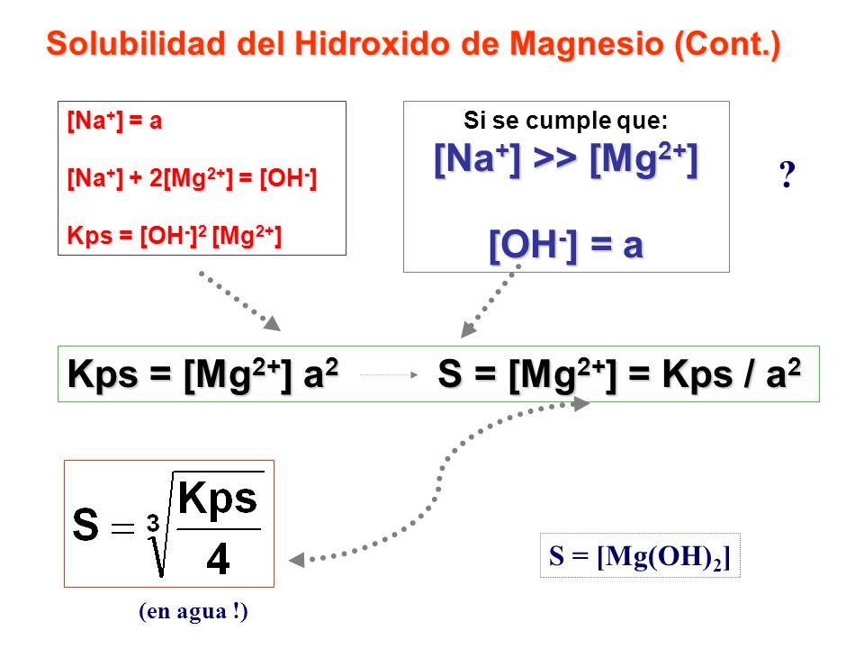 [Na+] >> [Mg2+] [OH-] = a